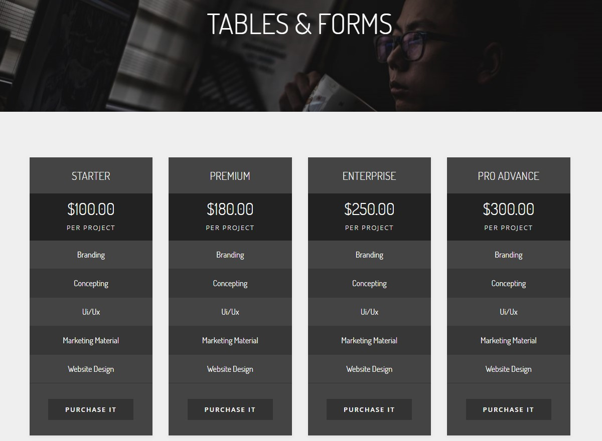 Awesome Tables and Forms